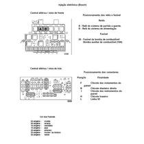Esquema Elétrico De Injeção Eletrônica