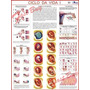 Mapa Ciclo Vida Humano I Pedagógico Escola Anatomia Medicina