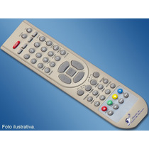 Controle Remoto Projetor Sony Pj4 Todos Modelos Frete Barato