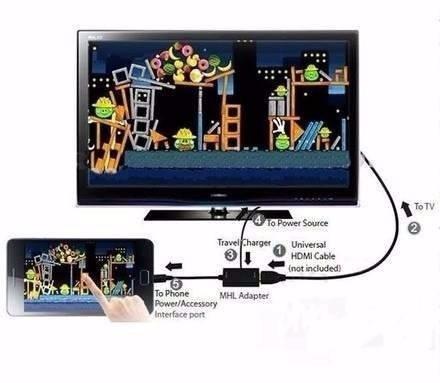Adaptador Mhl Hdmi Para Celular Sony Xperia Z3 Compact