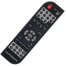 Controle Remoto Dvd Mondial D03 / D05 / D06 / D-03 D-05 D-06