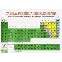Tabela De Classificação Periódica Dos Elementos