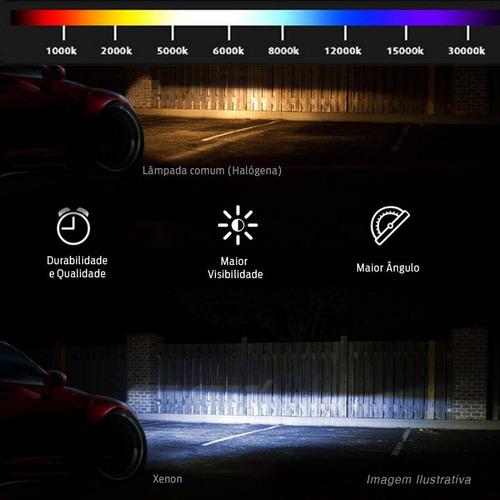 Xenon Lampada Reposição H1 H3 H4 H7 H11 Hb3 Hb4 6000k 8000k