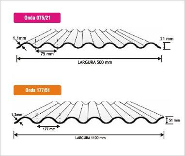 Telhas translucidas rs