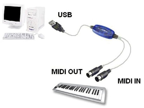 Cabo Interface Usb Suporte Midi Adaptador Conversor Audio