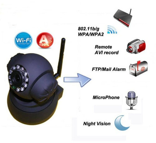 Camera Ip Wifi Pan Tilt Visao Noturna Com Audio Webcam Ip