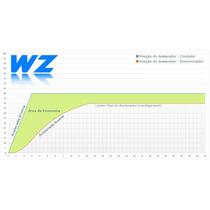 Economizador De Combustível + Limitador De Velocidade - Wz