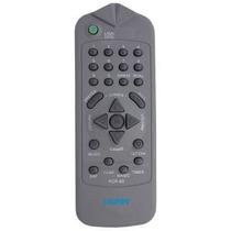 Controle Remoto Tv Philco -cor Cinza Mod. Pcr-93 Pcs2976 -