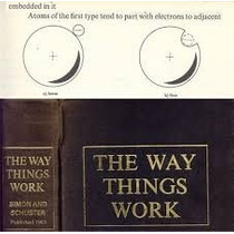 The Way Things Wok: An Illustrated Encyclopedia Of Technolog