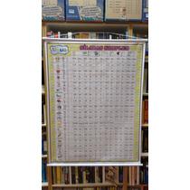 Painel Silábico Alfabetização Sílabas Simples 1,05 X 0,90 Cm