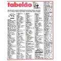 Todos Os Tabelões Da Revista Placar De 1970 A 2007