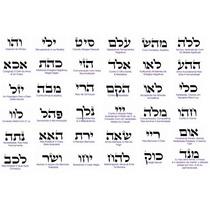 Kabbalah Cabala Kabala Adesivos 72 Nomes