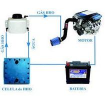 Projeto Gerador Hidrogenio P/ Carro (hho)+ Projeto Reboque!