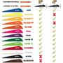 Penas Para Flechas - Balestras - Arco E Flecha - Flecha