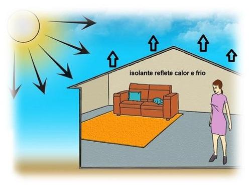 Resultado de imagem para forro pvc termico