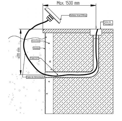 kit iluminacao jardim:Kit Iluminação Para Piscina 3 Refletores Super Led + Comando – R$ 1
