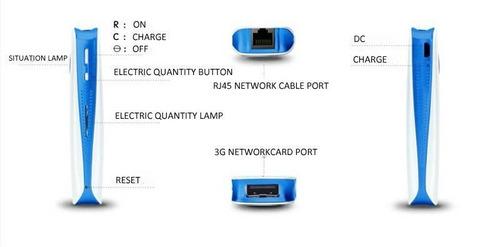 Mini Roteador P/ Modem 3g Portátil Wi-fi Wireless Sem Fio