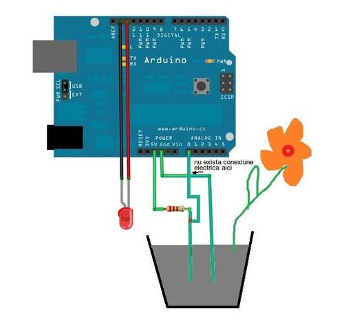 Carte Arduino Uno - scribdcom