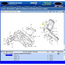 Tensor D Caixa Distribuição Ranger Troller Mwm International