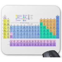 Mouse Pad Tabela Periodica