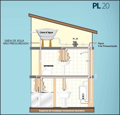 Pressurizador Água Lorenzetti Pl-20 *100mca Máxima Serviço*