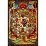 Buda Budismo Religião Roleta Figuras Ilustração Tela Repro