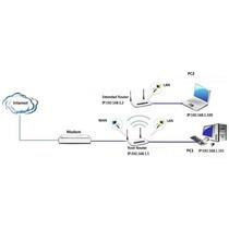 Repetidor Sem Fio Wireless Residencial Longo Alcance