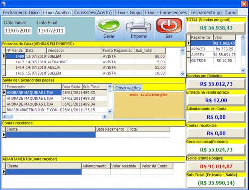 Sistemas Programa Para Loja De Roupas E Confecções Utilidade