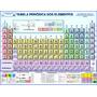 Tabela Periódica Gigante 117 Cm X 89 Cm Frete R$ 4, 90