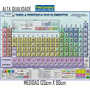 Mapa Tabela Periódica Elementos Químicos 120x90cm Frete R$10
